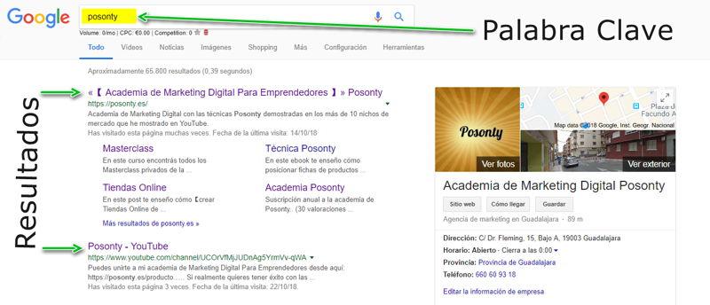 Palabras claves en Google