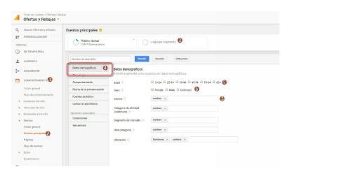 nichos en google