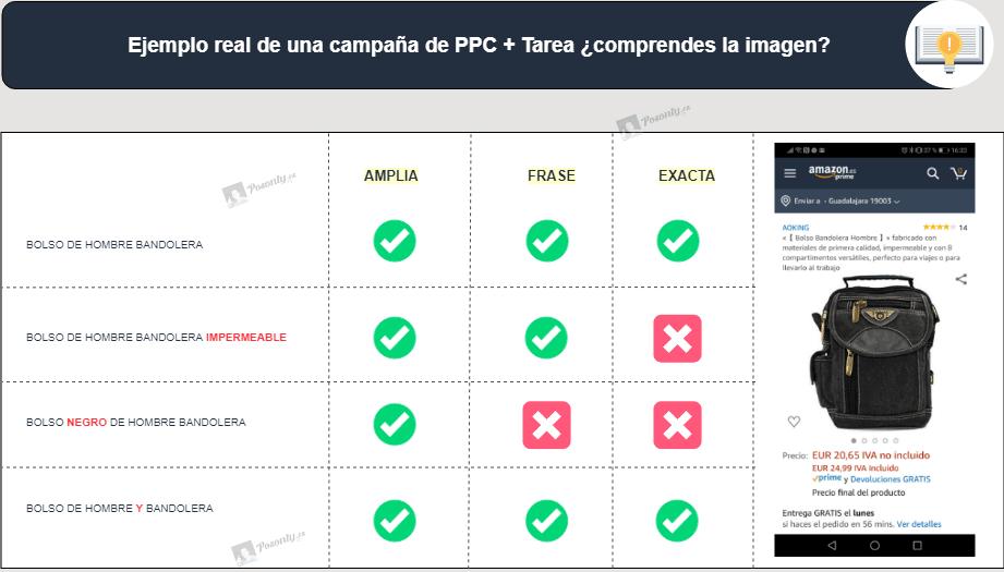 Ejemplo-coincidencia-de-keywords-campaña-ppc-amazon-4