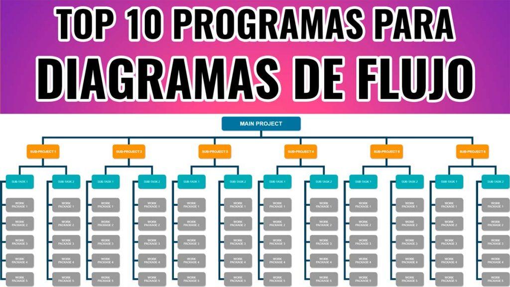 Programas-para-craear-diagramas-de-flujo