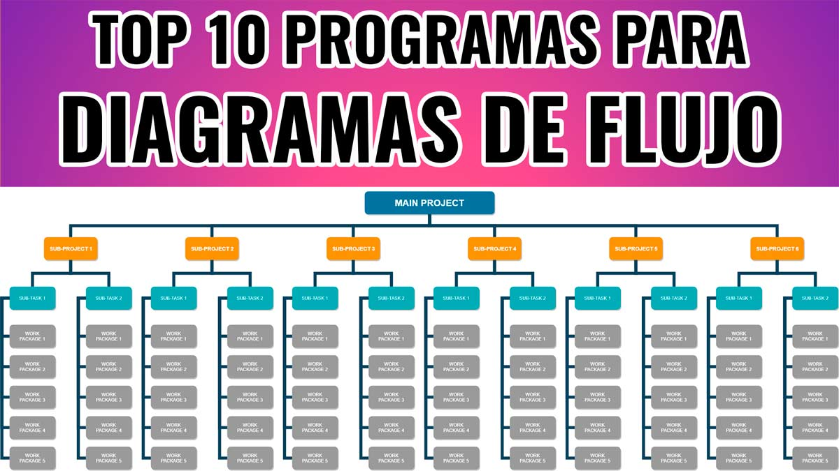 Top Programas Para Diagramas De Flujo Listado 2020