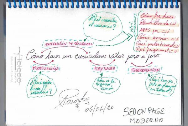 Cómo-interpretar-las-intenciones-de-búsqueda-para-el-SEO