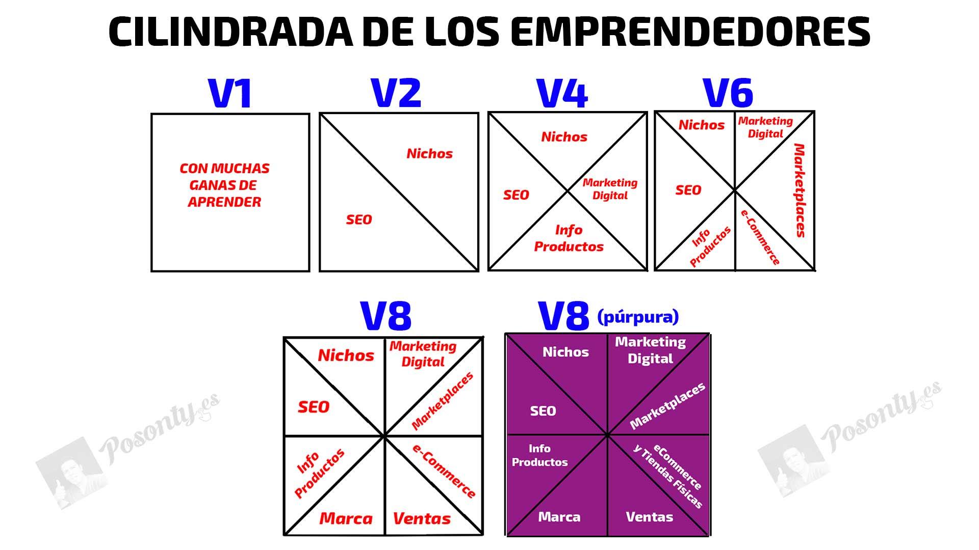 Cilindrada-de-los-emprendedores-v8